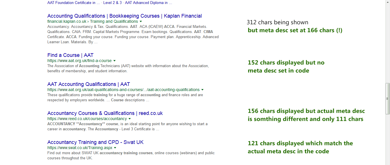 meta description length reduced again by Google
