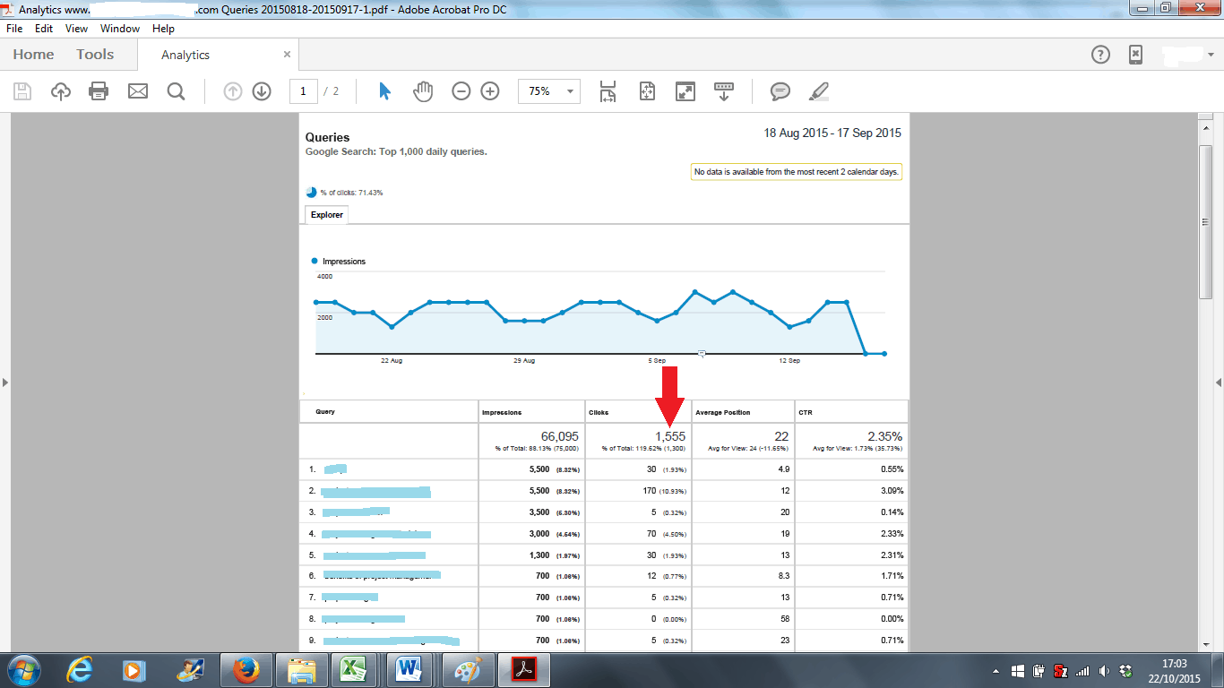 Clicks from Search Queries Report before 16th September 2015