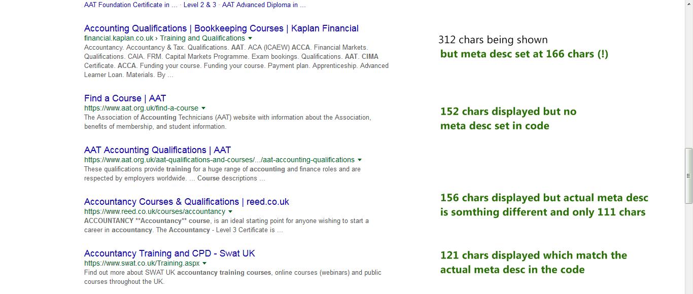meta description length reduced again by Google