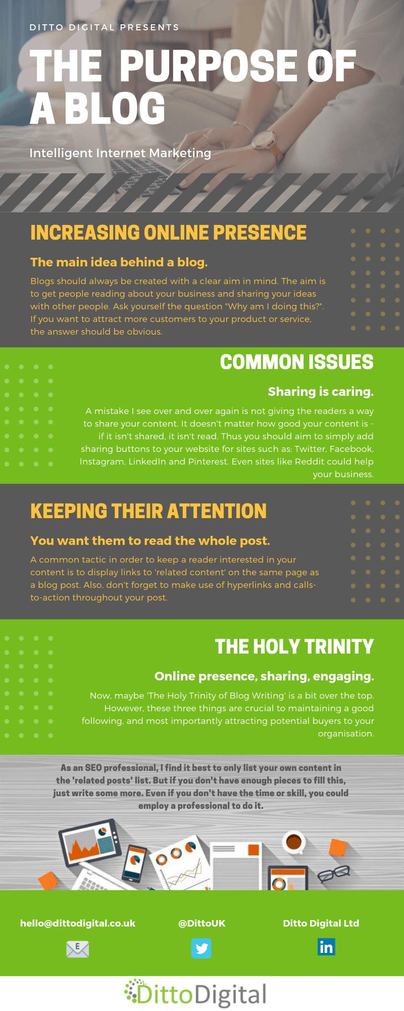 purpose of a blog infographic