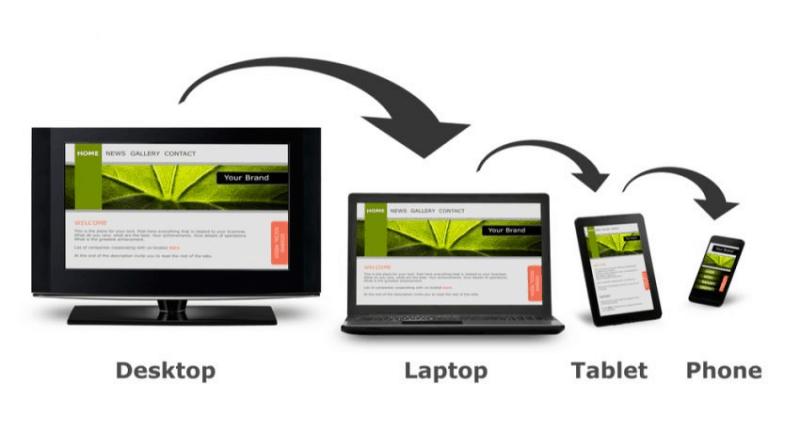on-page seo - mobile responsive design