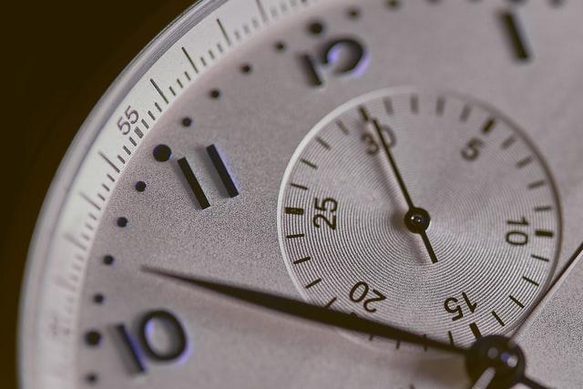 timing blog posts